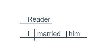 ReaderIMarriedHim