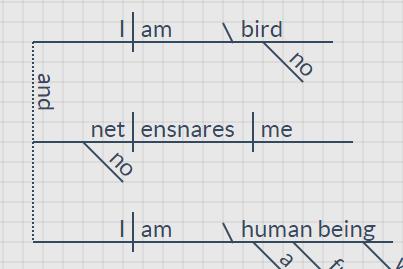 I am no bird-block